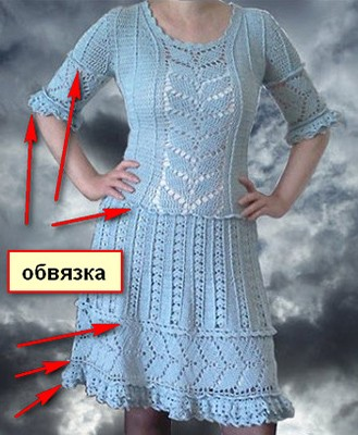 Кайма для обвязки платьев