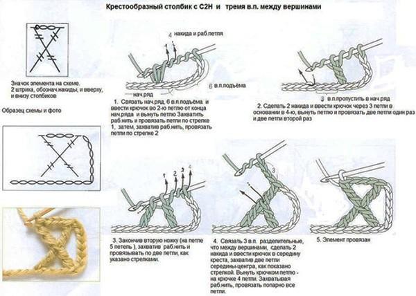 Как сделать один столбик из двух 758