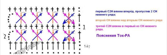 уроки вязания крючком перекрещенный столбик