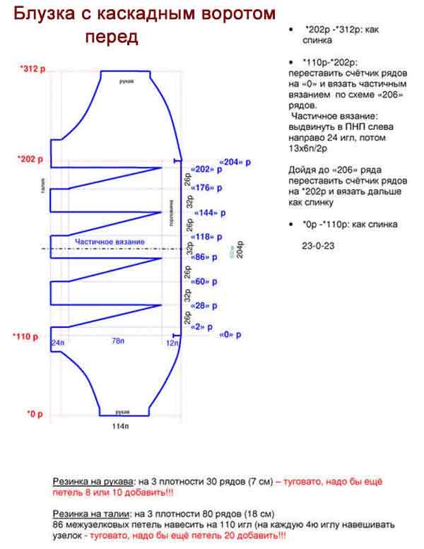 схема укороченный рядов ворота качели