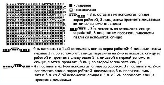 kak-svyazat-spicami-arany-dlya-muzhskix-dzhemperov2