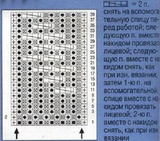 kak-svyazat-spicami-arany-dlya-muzhskix-dzhemperov4