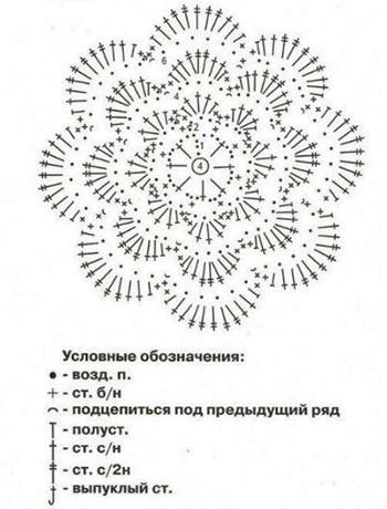 цветок для отделки шапочек