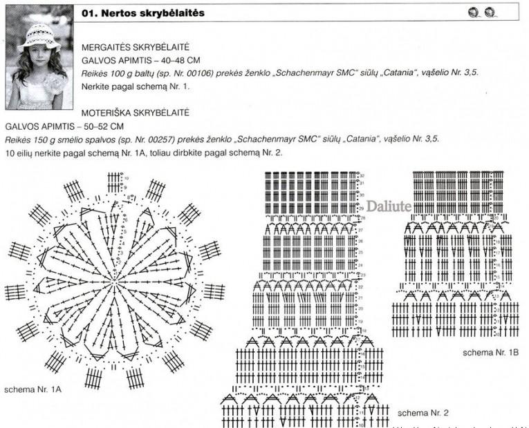 Вязание крючком шляпки схемы и описание 55