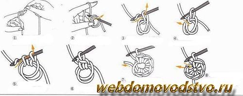 как вязать кольцо амигуруми в рисунках