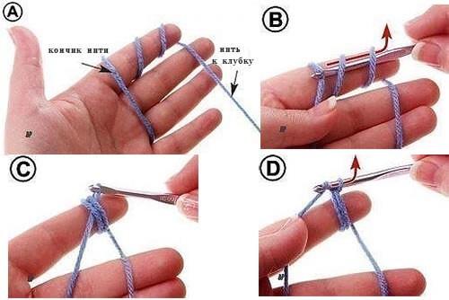 4 первых шага вязания крючком кольца амигуруми для игрушек
