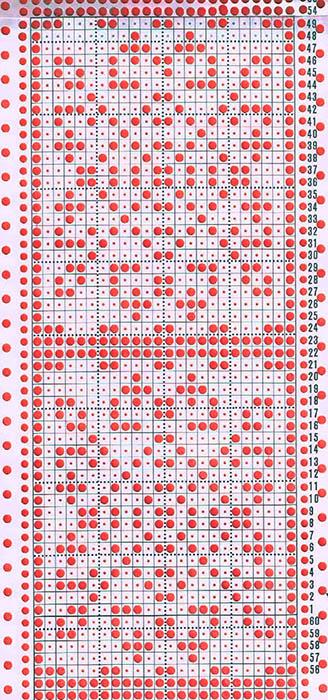 перфокарта гобеленовой перфокарты квадратные мотивы