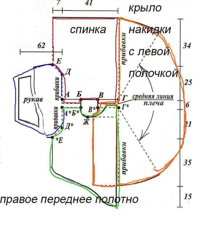выделение цветом частей выкройки