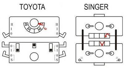 схема расстановки кнопок для репс на японский вязальных машинах