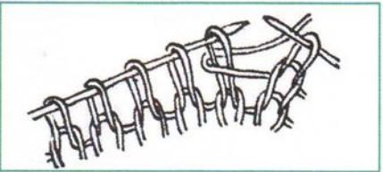 Схема узора спицами - как правильно вывязывать петли