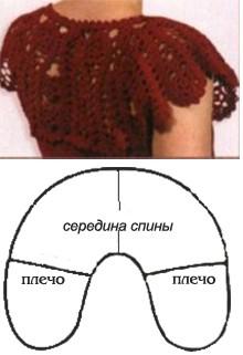 кокетка и шаблон для кокетки платья-сарафан