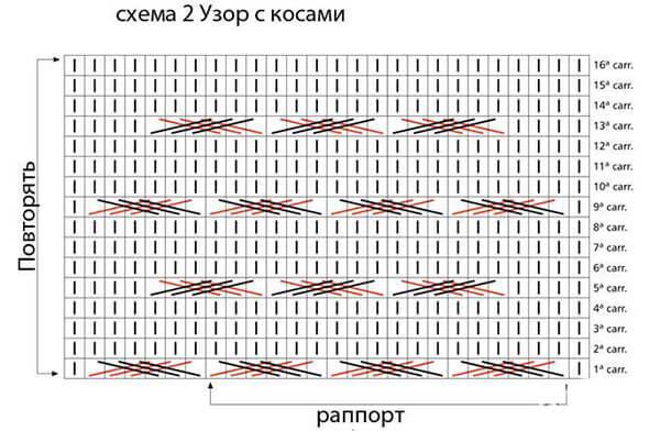 схема узора с косами для приталенного жилета