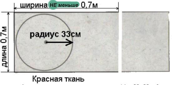 верхняя деталь выкройки