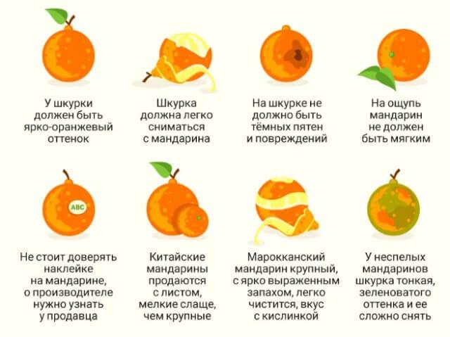 правильно выбираем мандарины
